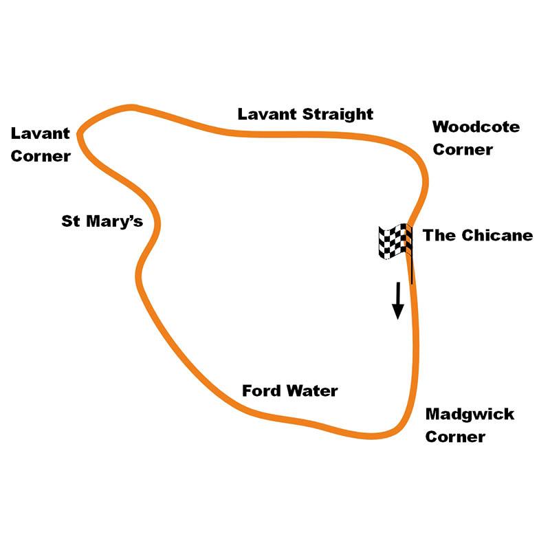 Goodwood Circuit